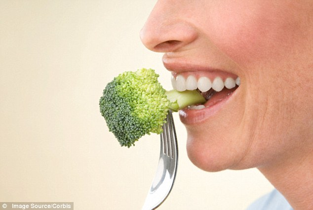 How broccoli can help fight CANCER?